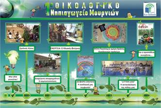 poster for our 1st award in 2014_ 1st kindergarten of Mournies