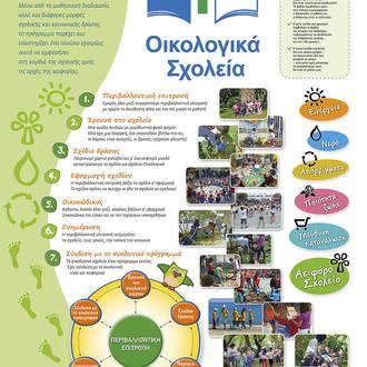 Οικολογικά Σχολεία - αφίσα του προγράμματος